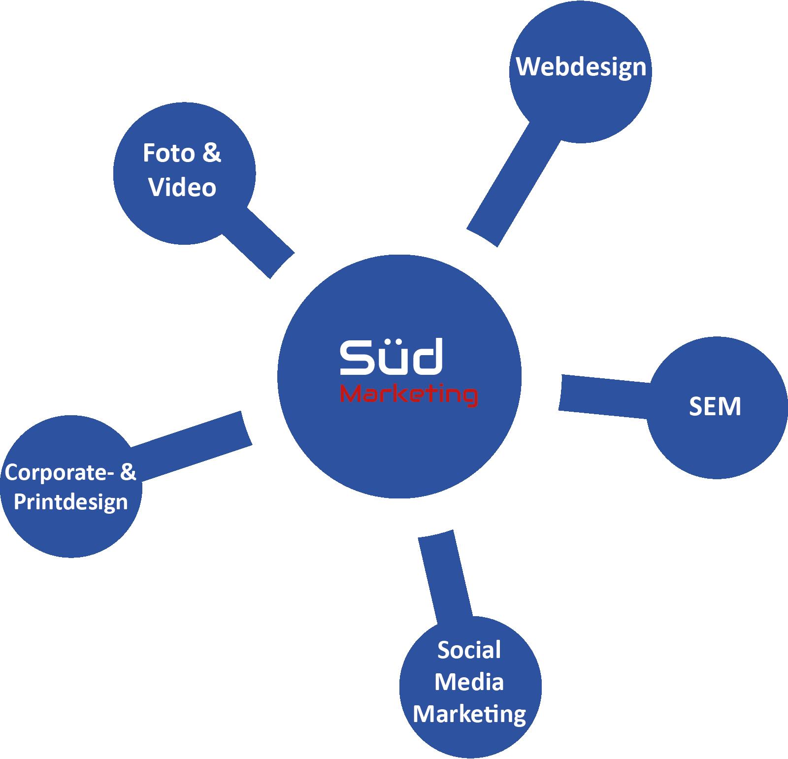 Webdesign Emmendingen